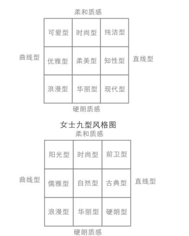 发型设计系统结构图