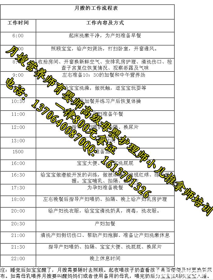 月嫂流程表.png