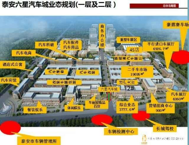 六星汽车城业态规划图1.jpg