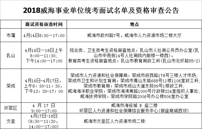 资格审查公告.png